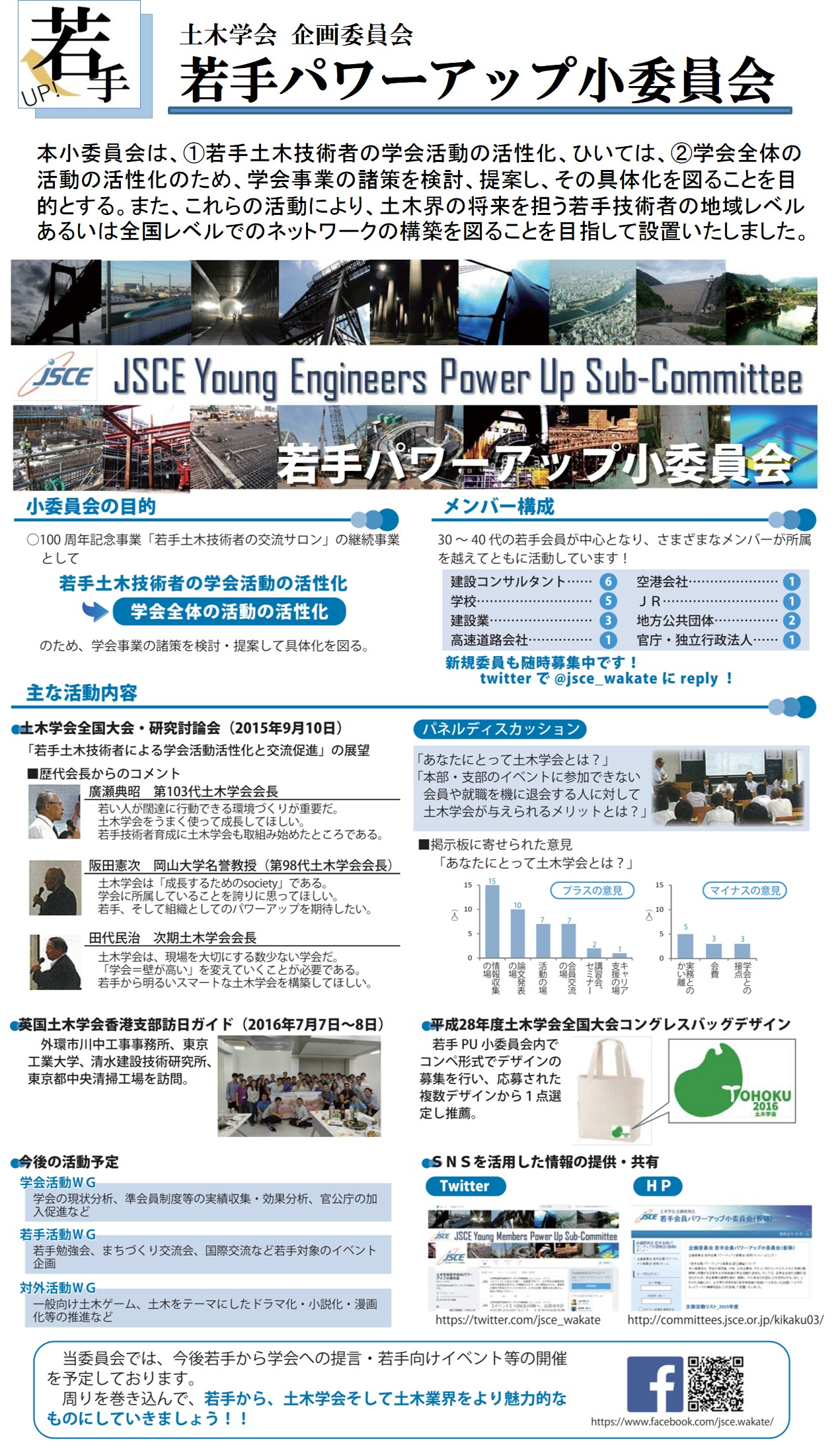 http://committees.jsce.or.jp/kikaku03/system/files/wakateactivity-1.jpg