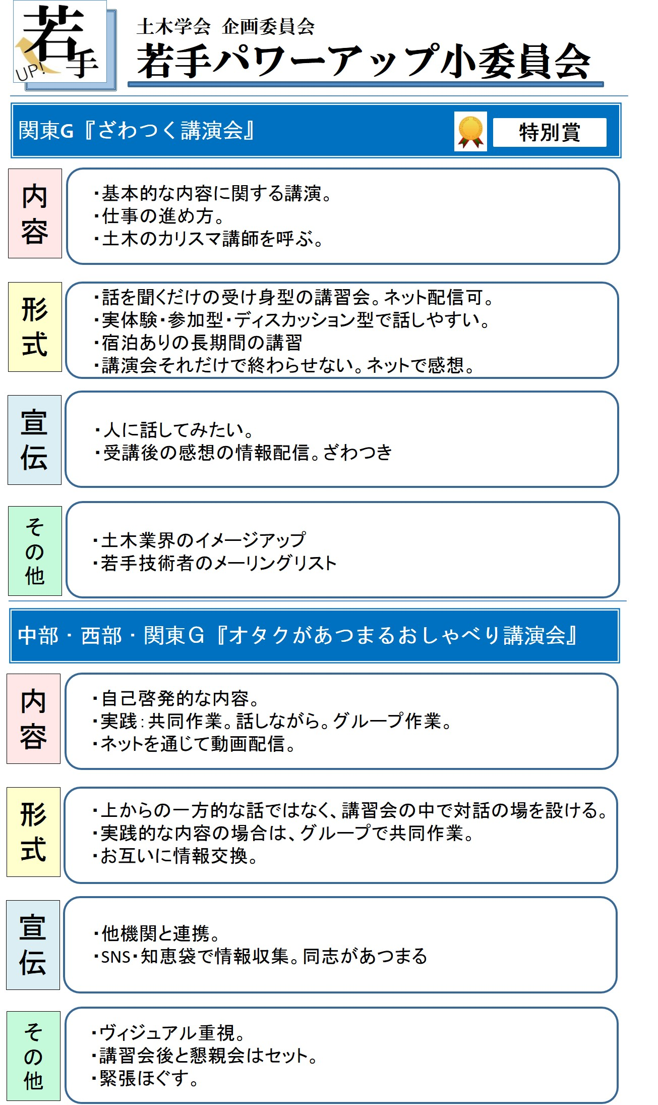 http://committees.jsce.or.jp/kikaku03/system/files/wakateactivity-4.jpg