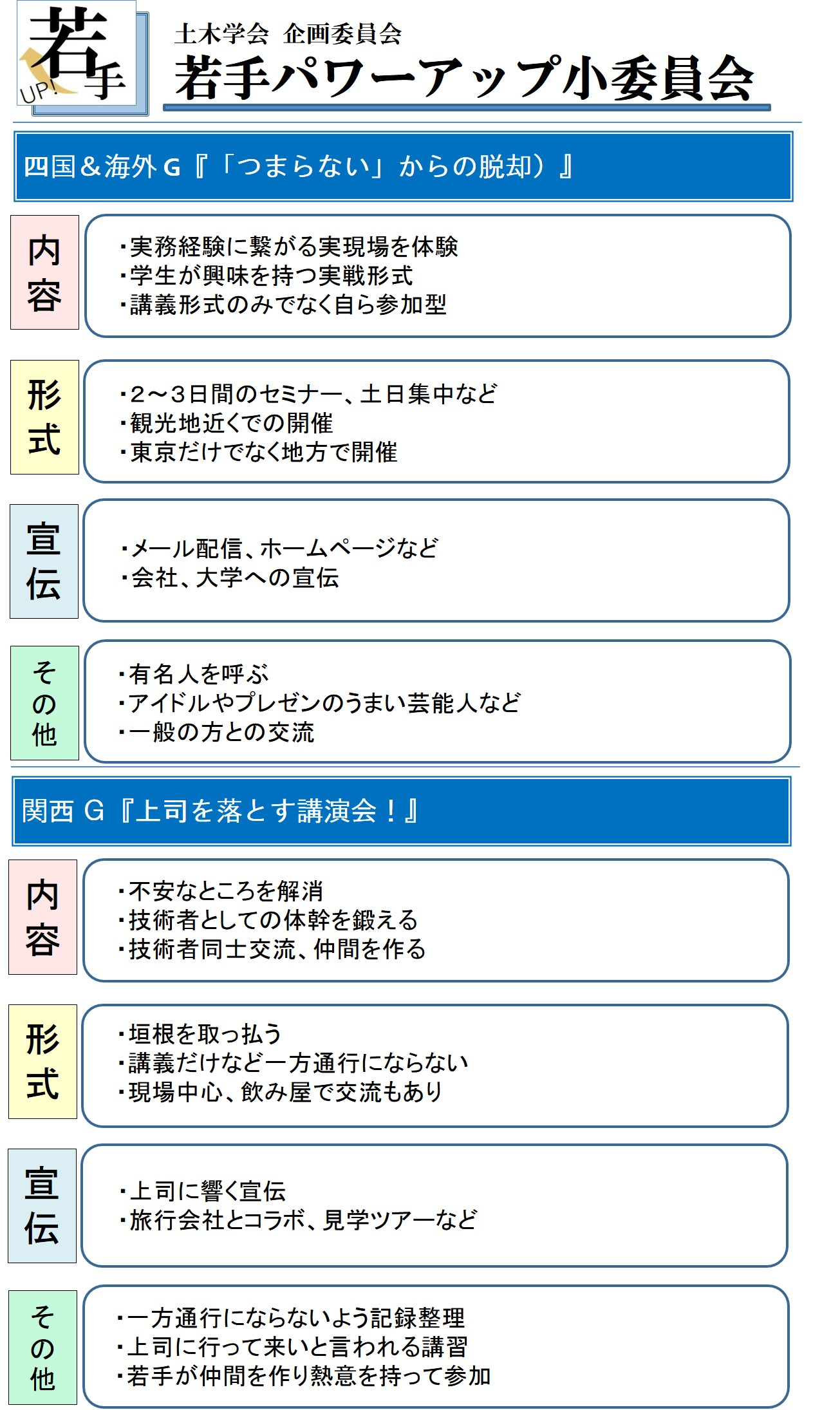 http://committees.jsce.or.jp/kikaku03/system/files/wakateactivity-5.jpg